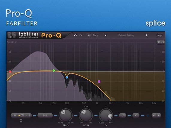 understanding equalization with the fabfilter pro q. Black Bedroom Furniture Sets. Home Design Ideas