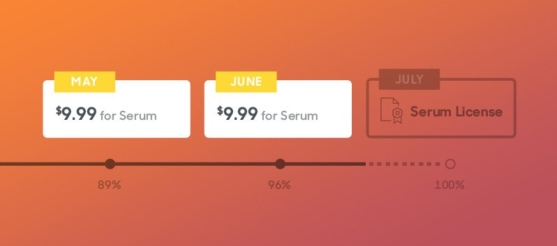 rent-to-own-serum-2