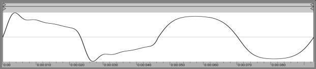 sine-wave-man