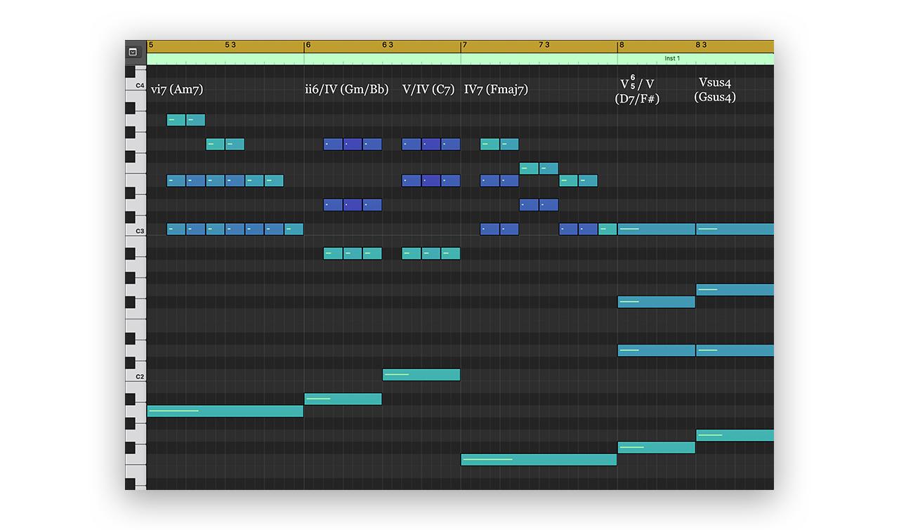 Coco MIDI Notation (mm. 5 - 8)