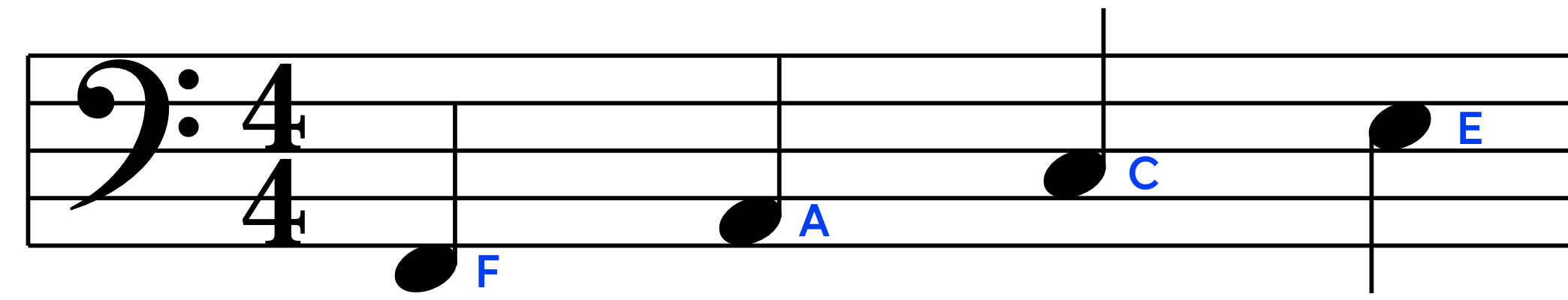 reading-sheet-music-cheat-codes-in-post-02