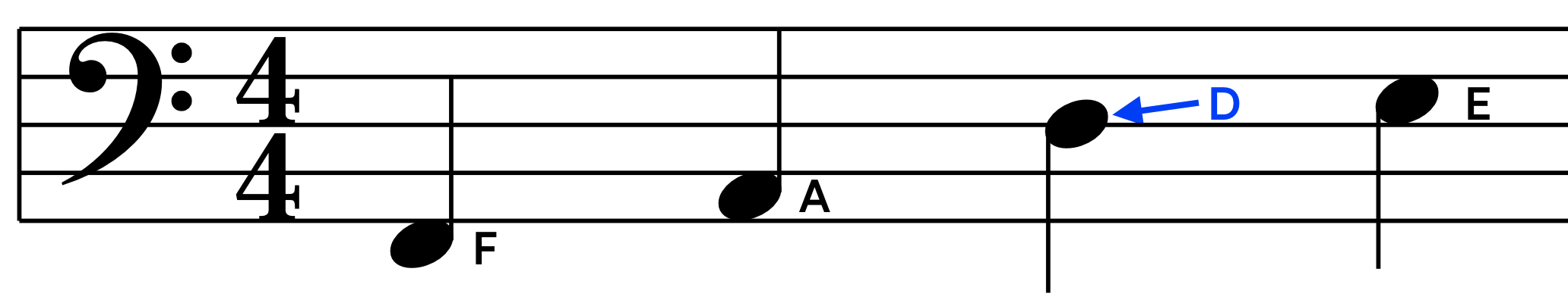 reading-sheet-music-cheat-codes-in-post-04