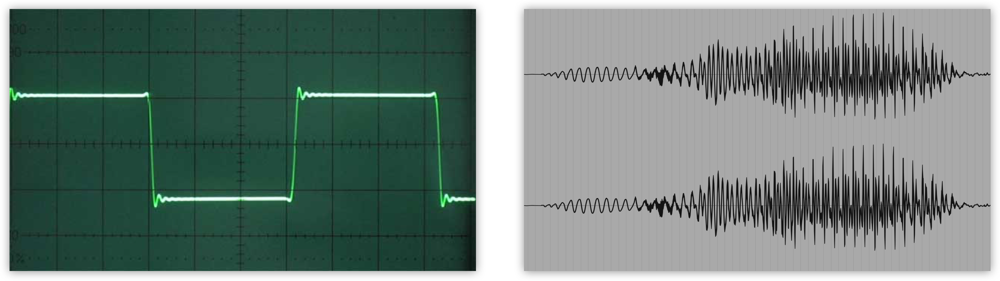 introduction-to-frequency-domain-oscilloscope-waveform