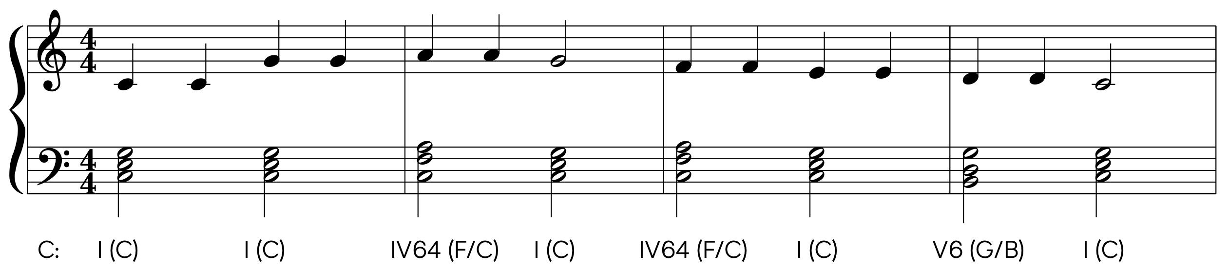 twinkle-twinkle-standard-harmonization