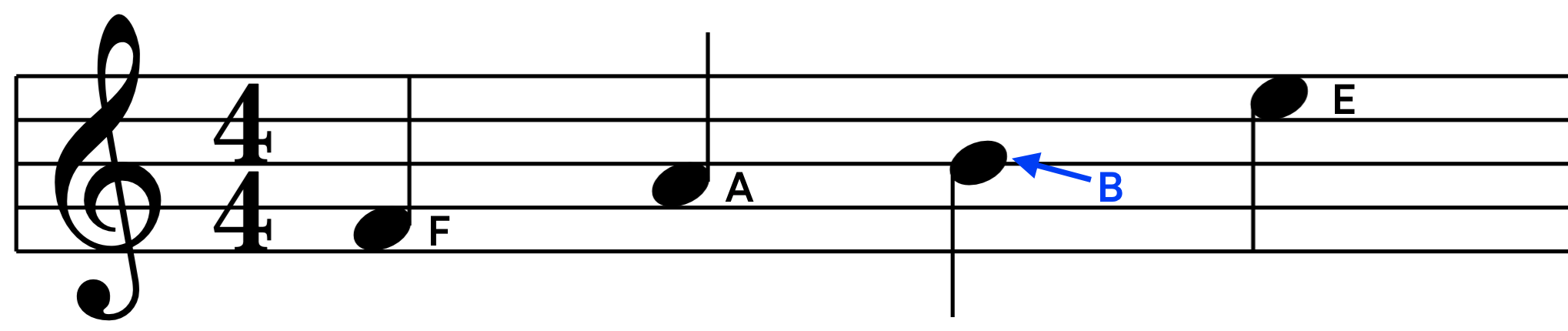 reading-sheet-music-cheat-codes-in-post-01