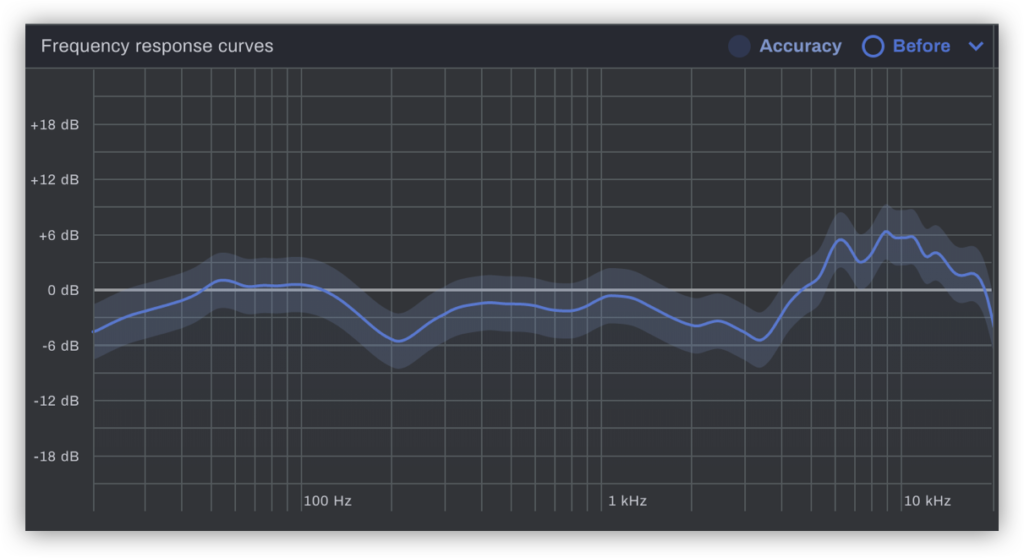 A frequency response curve for bedroom studio monitors