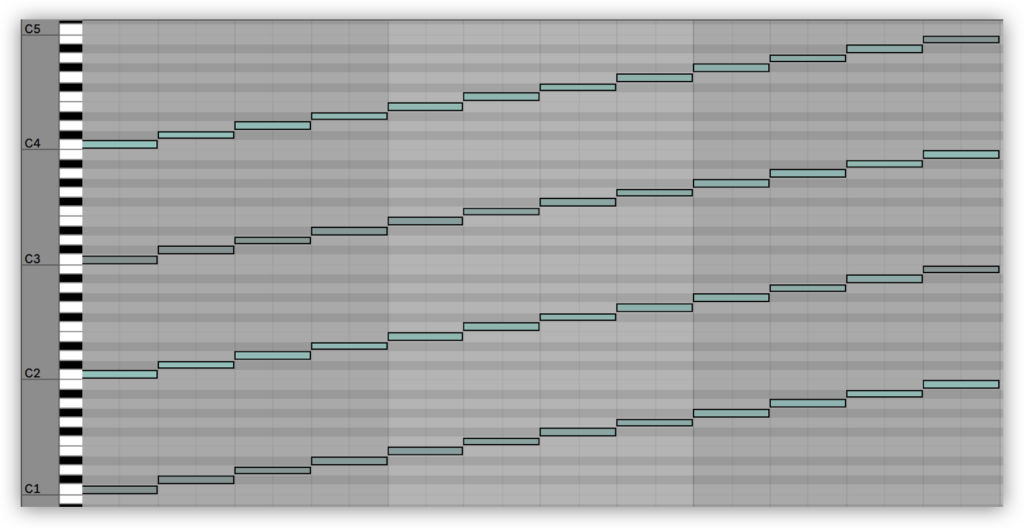 The Shepard scale expressed in Ableton's piano roll
