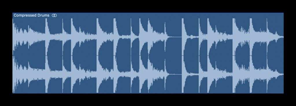 The waveform of an compressed drum loop