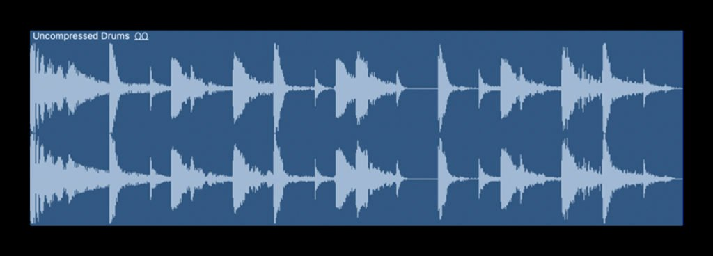 The waveform of an uncompressed drum loop