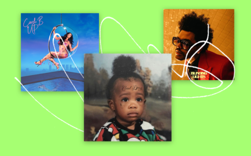 cardi-b-the-weeknd-sza-in-the-loop-featured-image