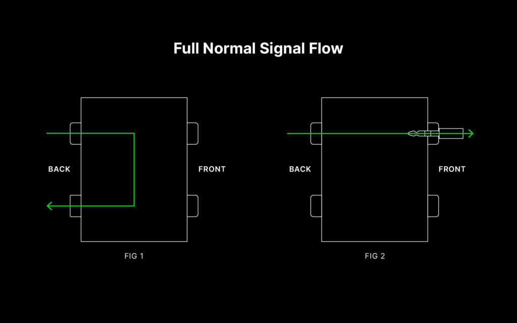 Full normal signal flow for a patchbay
