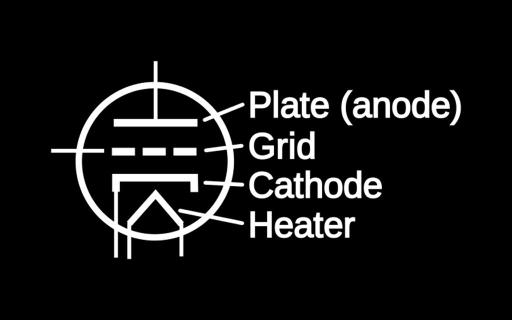 Common schematic symbols for vacuum tubes that display their core components